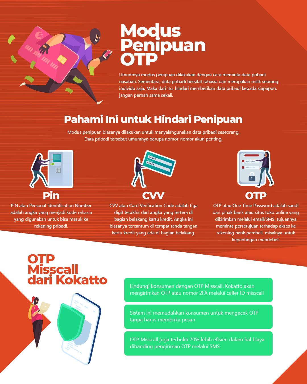 Vendor Otp Indonesia Untuk Menghindari Penipuan Transaksi Online